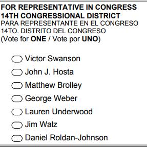 D14 candidates
